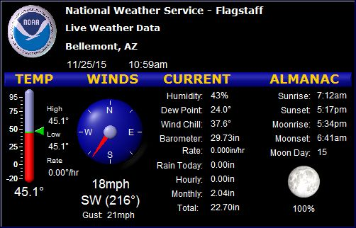 NOAA NWS Bellemont AZ Weather Panel - Click here for details
