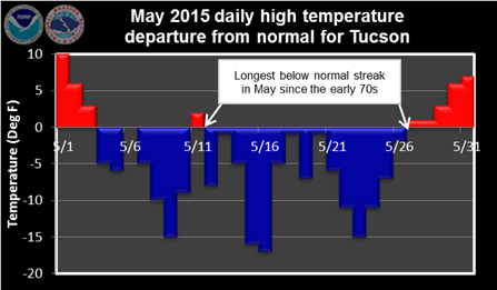 May 2015 daily high temperature departure from normal